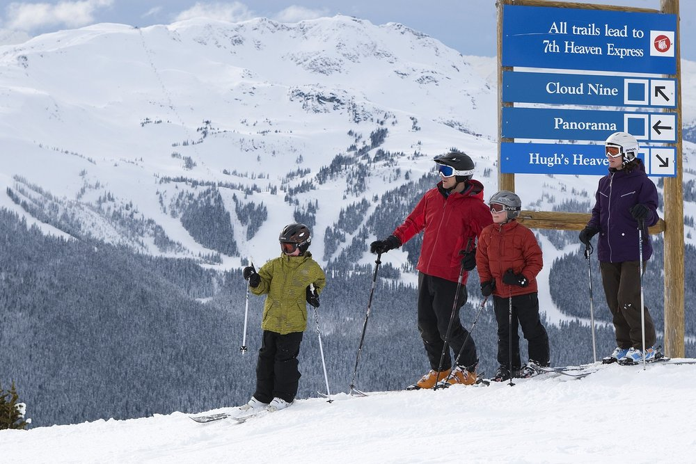 Family of skiers in front of sign posts on the mountain, Whistler Blackcombe (copyright: Paul Morrison)