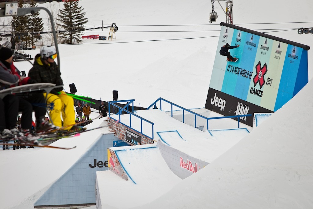 Snowboard Street Finals
