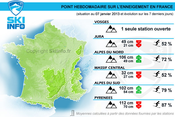 Carte enneigement en france le 7 janvier 2014