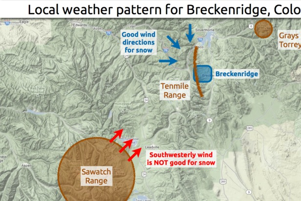 How to predict snow fall totals in Breckenridge.