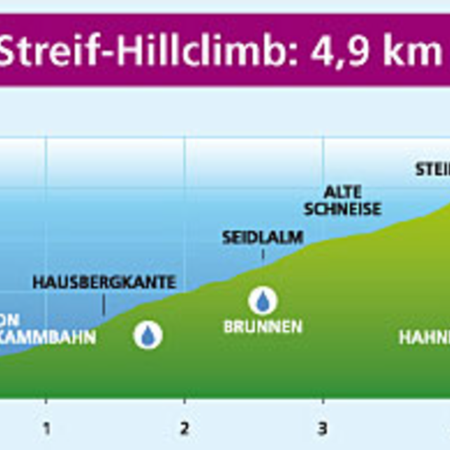 Streif-Hillclimb Nr. 8