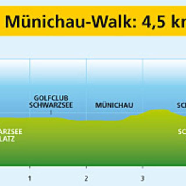 Münichau-Walk Nr. 2