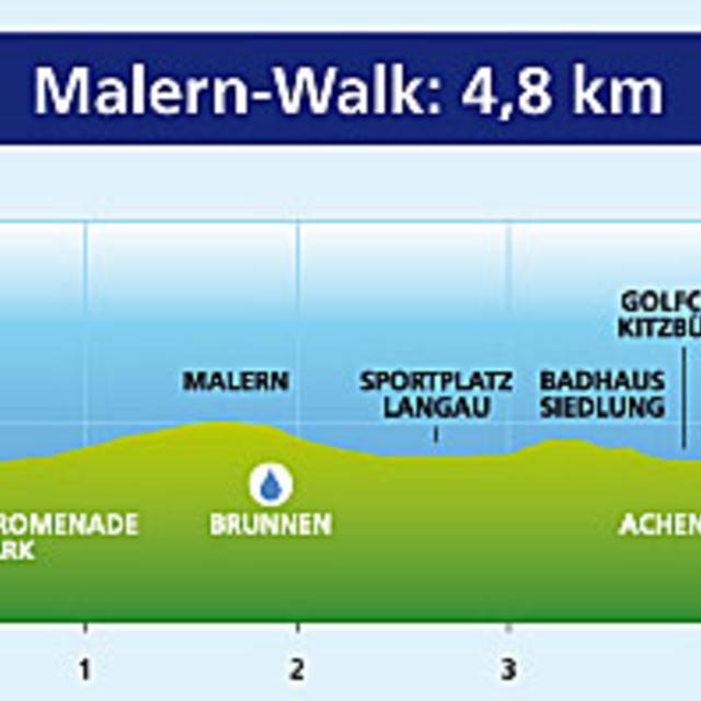Malern-Walk Nr. 14