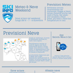 Infografica - Previsioni Meteo & Neve weekend 6-7-8 Dicembre 2014 - ©Skiinfo.it