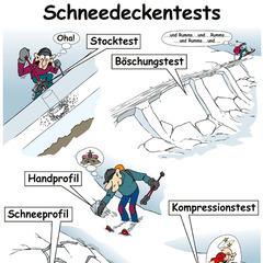 Schneedeckentest - ©ORTOVOX