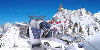 Taliansko: Novinky v lyžiarskych strediskách 2014/15