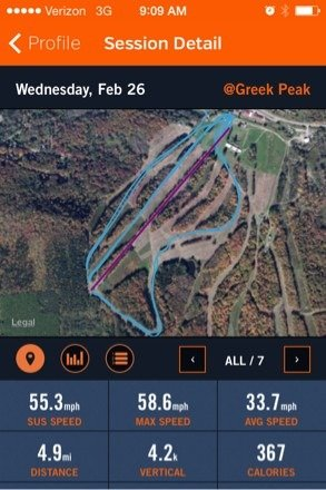 Great day and great conditions again! Get out there and enjoy the slopes!