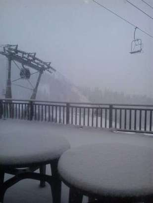 15 cm and still snowing.. seems like winter is about to begin!!