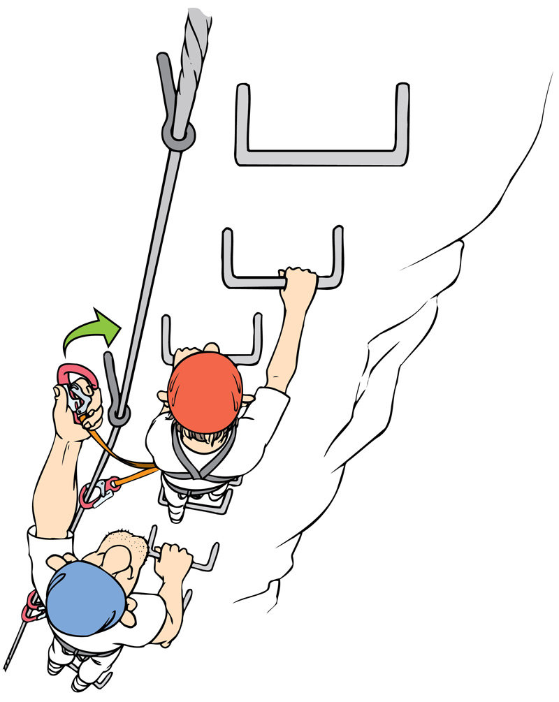 Klettersteige: Sicherung - © DAV