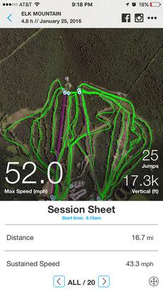 Elk Mountain Ski Resort - Thanks elk!  Awesome session! - © Scotts iPhone