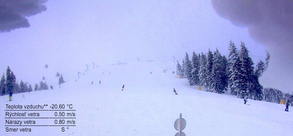 Winter Park Martinky 6.1.2017 - © facebook Winter Park Martinky