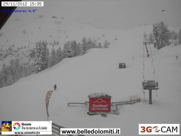 Cortina d'Ampezzo op de webcam op 29 november 2012
