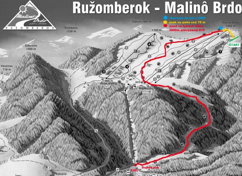 Ružomberok - Malinô Brdo - ©Skipark Ružomberok
