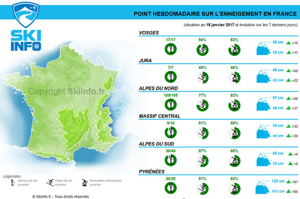 Point hebdomadaire sur l'enneigement en France  (situation au 18 janvier 2017 et évolution sur les 7 derniers jours)