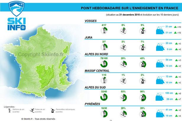 Point hebdomadaire sur l'enneigement et les conditions de ski en France (synthèse du 21 décembre 2016)