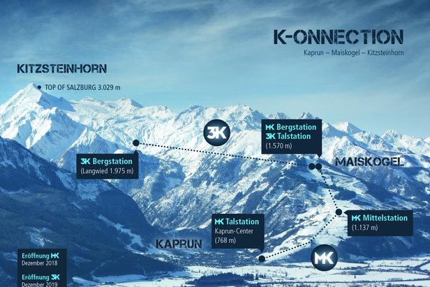 Verbindung der Skigebiete Maiskogel und Kitzsteinhorn bis Dezember 2019: ''Wir bringen zusammen, was zusammengehört''- ©© Gletscherbahnen Kaprun AG