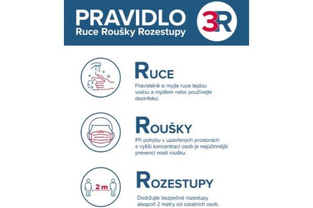 Pravidlo 3R - Roušky, ruce, rozestupy jako základ vlastní ochrany před nákazou COVID-19