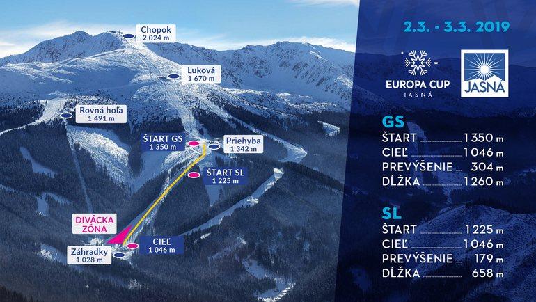 Európsky pohár v zjazdovom lyžovaní v Jasnej