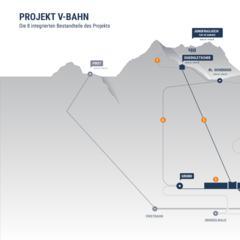 V-Bahn Infografik - © https://www.jungfrau.ch